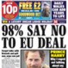 Brexit: 98% of Daily Express reders want Article 50 triggered – 2% want Princess Diana return