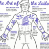 The meaning of sailors' tattoos