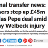 Arsenal balls: Danny Welbeck – more injury facts