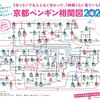 Lockdown studies: Japanese aquariums' flowchart of the sex lives of penguins